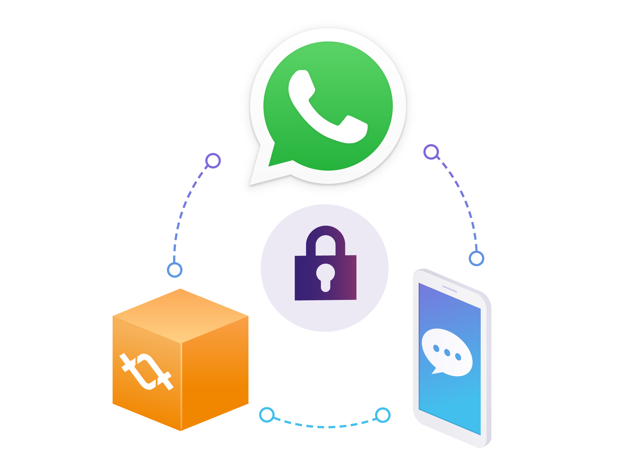 WhatsApp Business for Encrypted communications | tyntec